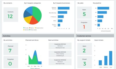 DashboardExample02, Business Analyze